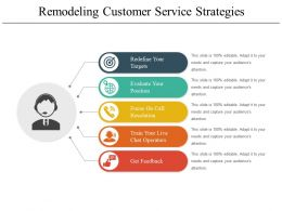 Remodeling Customer Service Strategies Powerpoint Slide Designs