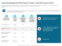 Remote Access Control Steps Set Up Advanced Security Management Plan Ppt Information