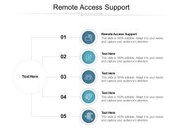 Remote Access Support Ppt Powerpoint Presentation Good Cpb