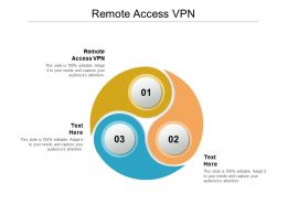 Remote Access VPN Ppt Powerpoint Presentation Ideas Guidelines Cpb