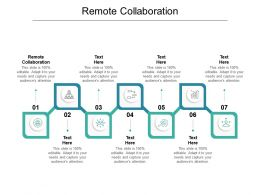 Remote Collaboration Ppt Powerpoint Presentation Graphics Cpb
