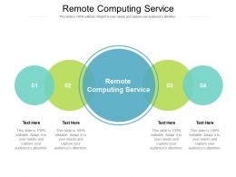 Remote Computing Service Ppt Powerpoint Presentation File Grid Cpb
