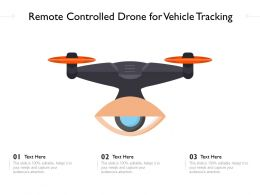 Remote Controlled Drone For Vehicle Tracking