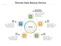 Remote Data Backup Service Ppt Powerpoint Presentation Infographic Template Skills Cpb