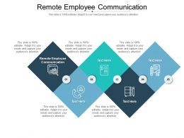 Remote Employee Communication Ppt Powerpoint Presentation Infographic Template Themes Cpb