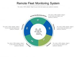 Remote Fleet Monitoring System Ppt Powerpoint Presentation Layouts File Formats Cpb