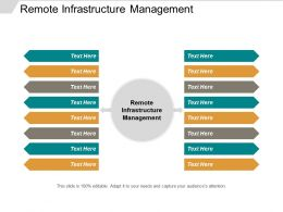 Remote Infrastructure Management Ppt Powerpoint Presentation Inspiration Example File Cpb