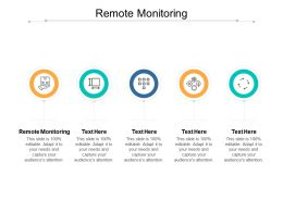 Remote Monitoring Ppt Powerpoint Presentation Infographic Template Cpb