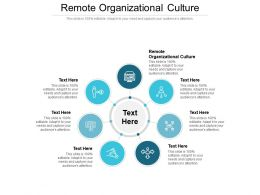 Remote Organizational Culture Ppt Powerpoint Presentation Summary Example Cpb