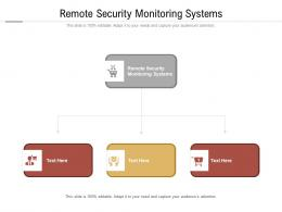 Remote Security Monitoring Systems Ppt Powerpoint Presentation Infographic Cpb