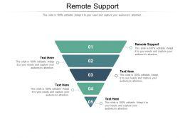 Remote Support Ppt Powerpoint Presentation Slides Background Designs Cpb