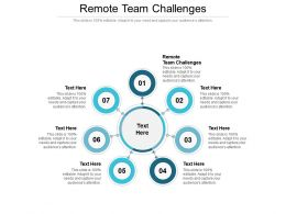 Remote Team Challenges Ppt Powerpoint Presentation Pictures Information Cpb
