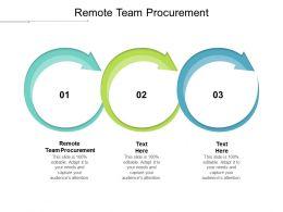 Remote Team Procurement Ppt Powerpoint Presentation Outline Templates Cpb