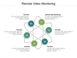 Remote Video Monitoring Ppt Powerpoint Presentation Professional Deck Cpb