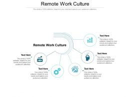 Remote Work Culture Ppt Powerpoint Presentation Inspiration Slide Download Cpb