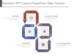 Remotion Ppt Layout Powerpoint Slide Themes