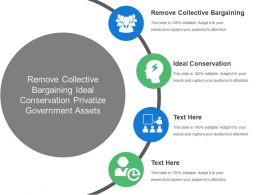 Remove Collective Bargaining Ideal Conservation Privatize Government Assets