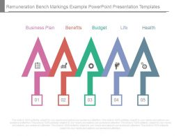 Remuneration Bench Markings Example Powerpoint Presentation Templates
