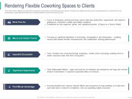 Rendering Flexible Coworking Spaces To Clients Coworking Space Investor