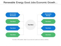 Renewable Energy Good Jobs Economic Growth Innovation Infrastructure
