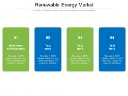 Renewable Energy Market Ppt Powerpoint Presentation Portfolio Demonstration Cpb