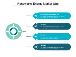 Renewable Energy Market Size Ppt Powerpoint Presentation Ideas Example Introduction Cpb