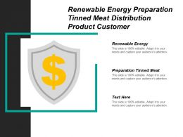Renewable Energy Preparation Tinned Meat Distribution Product Customer