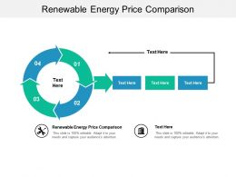 Renewable Energy Price Comparison Ppt Powerpoint Presentation Gallery Styles Cpb