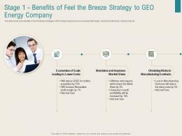 Renewable Energy Sector Stage 1 Benefits Of Feel The Breeze Strategy To Geo Energy Company Ppt Tips