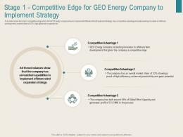 Renewable Energy Sector Stage 1 Competitive Edge For Geo Energy Company To Implement Strategy Ppt Slide