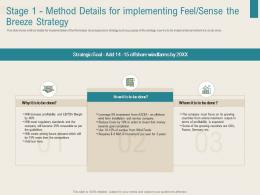 Renewable Energy Sector Stage 1 Method Details For Implementing Feel Sense The Breeze Strategy Ppt Tips