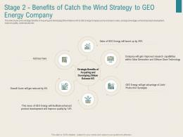 Renewable Energy Sector Stage 2 Benefits Of Catch The Wind Strategy To Geo Energy Company Ppt Grid
