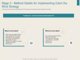 Renewable Energy Sector Stage 2 Method Details For Implementing Catch The Wind Strategy Ppt Slides
