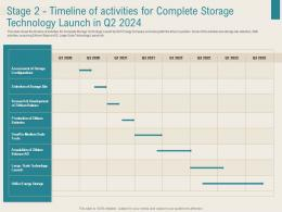 Renewable Energy Sector Stage 2 Timeline Of Activities For Complete Storage Technology Launch In Q2 2024 Ppt Grid