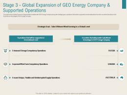 Renewable Energy Sector Stage 3 Global Expansion Of Geo Energy Company And Supported Operations Ppt Shapes
