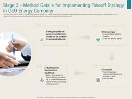 Renewable Energy Sector Stage 3 Method Details For Implementing Takeoff Strategy In Geo Energy Company Ppt Tips
