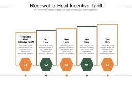 Renewable Heat Incentive Tariff Ppt Powerpoint Presentation Inspiration Graphics Example Cpb