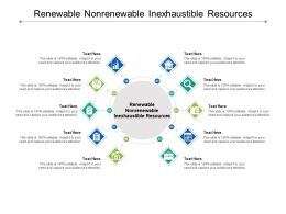 Renewable Nonrenewable Inexhaustible Resources Ppt Powerpoint Presentation Layouts Maker Cpb
