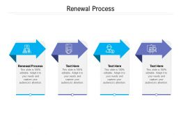 Renewal Process Ppt Powerpoint Presentation Ideas Graphics Design Cpb