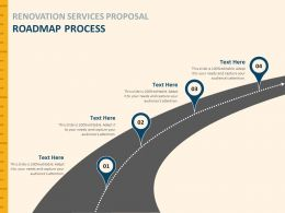Renovation Services Proposal Roadmap Process Location Ppt Presentation Slides