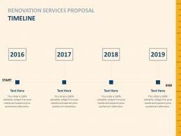Renovation Services Proposal Timeline 2016 To 2019 Ppt Powerpoint Presentation Slides