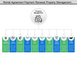 Rental Agreement Payment Renewal Property Management Layout With Icons