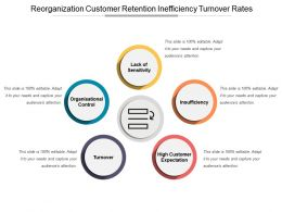 Reorganization Customer Retention Inefficiency Turnover Rates