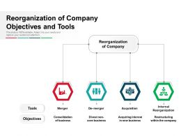 Reorganization Of Company Objectives And Tools