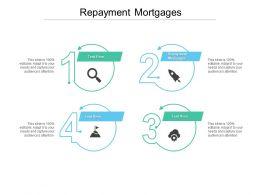 Repayment Mortgages Ppt Powerpoint Presentation File Slide Portrait Cpb