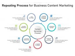 Repeating Process For Business Content Marketing