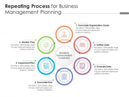 Repeating Process For Business Management Planning