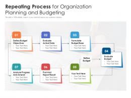 Repeating Process For Organization Planning And Budgeting