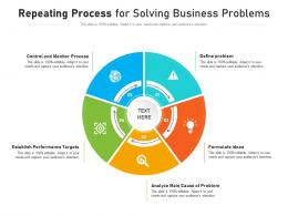 Repeating Process For Solving Business Problems