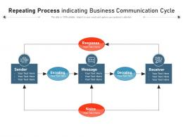 Repeating Process Indicating Business Communication Cycle